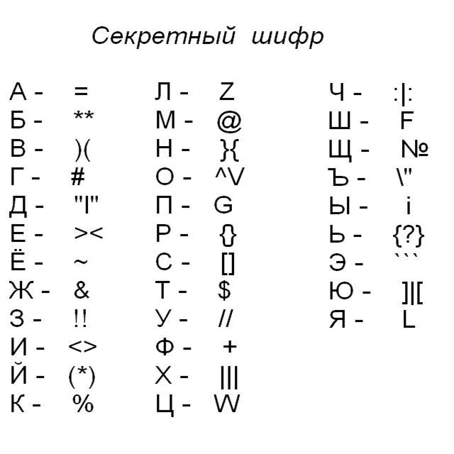 скрытый алфавит для дневников того