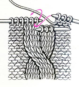 Схема косы спицами