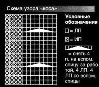 схема кос спицами